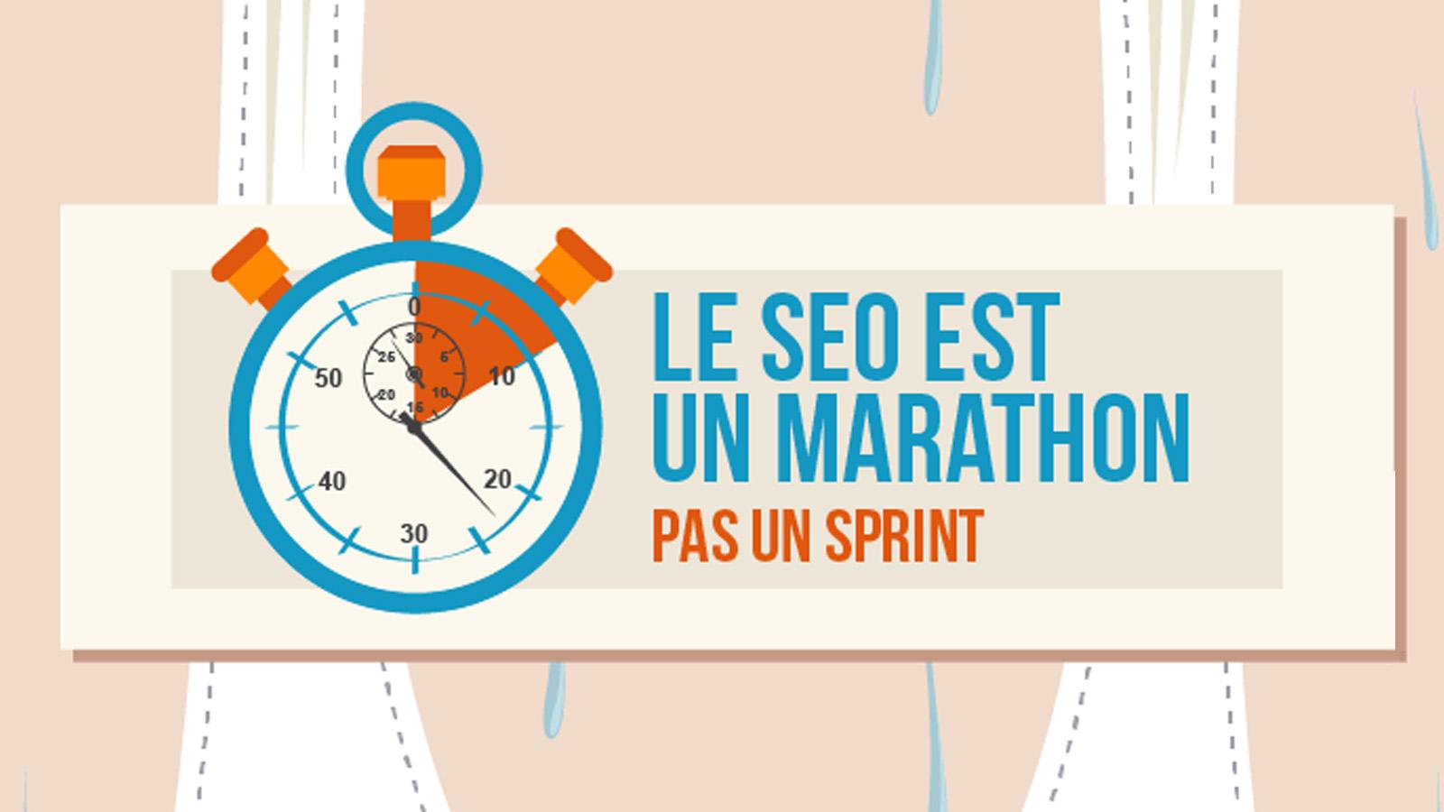 SEO marathon